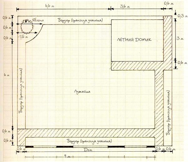 Промежуточный план участка