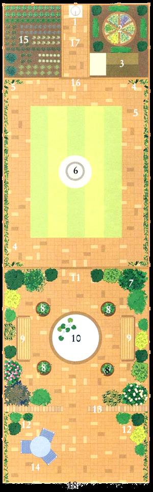 Классический стиль оформления сада