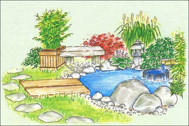 Восточный стиль сад