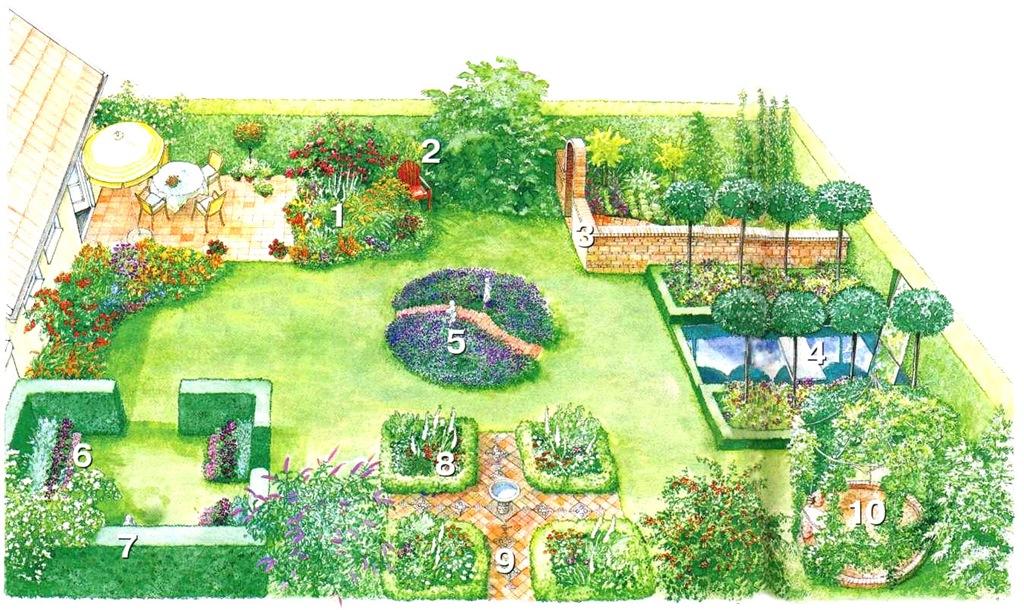 Идеи для сада на маленьком участке